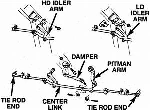 Wiring Diagram For 1999 Dodge Ram