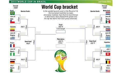 world cup bracket template world cup bracket newspaper