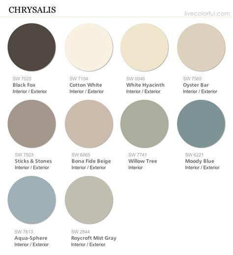 blue paint color trends 2015 tendencias de color sherwin williams colormix 2015