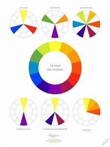 Bleu Vert Couleur : bleu plus vert donne quelle couleur trait net ~ Melissatoandfro.com Idées de Décoration