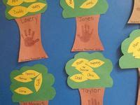 toddler family activities  crafts images