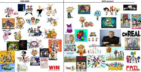 Cartoon Network Schedule 2006