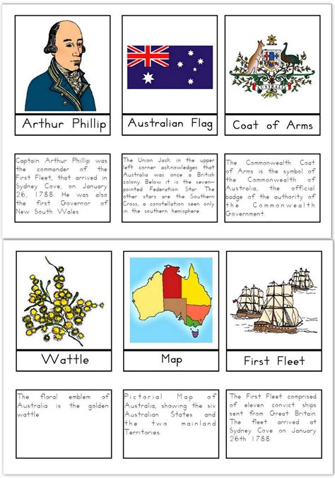 free printable australia day learning packet geography 818 | f23e8845381b142a5277fb9ff9a48e51