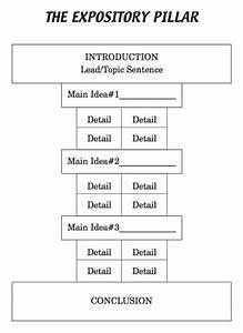 narrative essays samples custom administration thesis custom writing online
