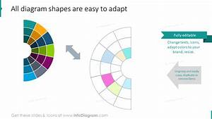 Get 12 Radial Charts To Show Multi