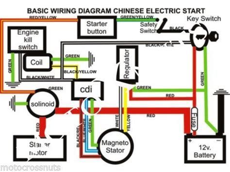 Quad Wiring Harness Chinese Electric Start