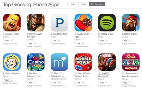 App Store's Emphasis On Chart Positioning Squeezing Out