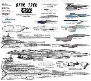 Super Star Destroyer Size Comparison - Pics about space ...