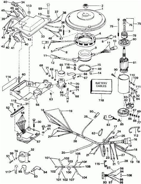 Boat Parts Johnson by Johnson Boat Motor Parts Diagram Automotive Parts