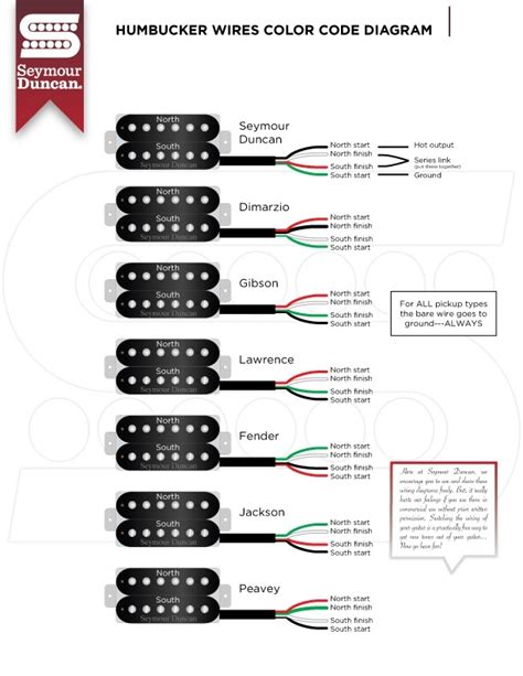 seymour duncan rails wiring diagram wiring diagram
