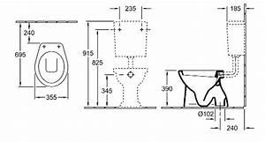 Cuvette Sortie Horizontale : cuvette indpendante o novo villeroy et boch ~ Premium-room.com Idées de Décoration