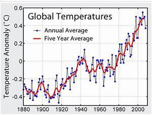 デブでアル中だけれども、頑張ってみるかな! 地球の温暖化問題の矮小化はいけないと思う。