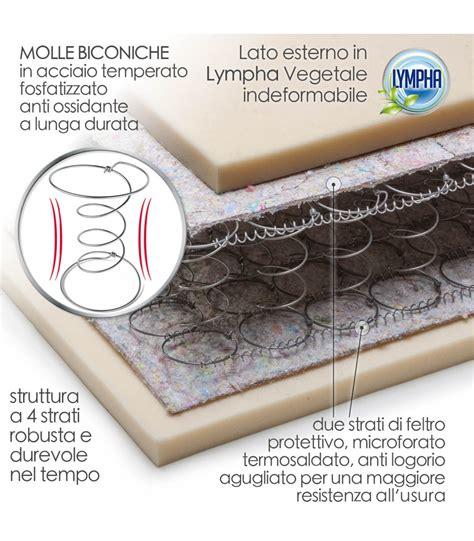 materasso singolo materasso a molle tradizionali singolo su misura memory foam