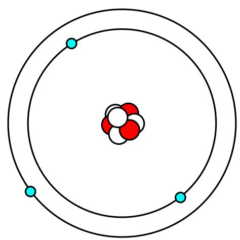 Clipart - Lithium atom in Bohr model