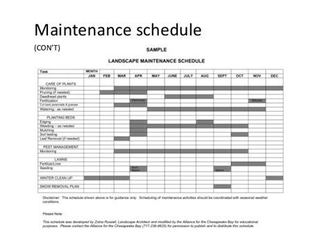 Maintenance Plan by Project 3 Maintenance Plan