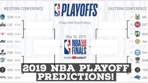 Official Playoff Predictions For