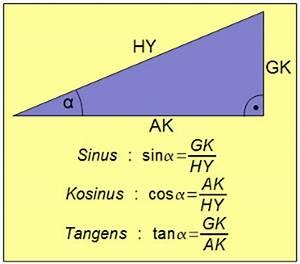 Trigonometrie Seiten Berechnen : 1213 unterricht mathematik 9e trigonometrie ~ Themetempest.com Abrechnung