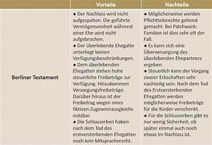 Pflichtteil Berechnen Beispiel : berliner testament tipps zum pflichtteil nderungen kosten co ~ Themetempest.com Abrechnung