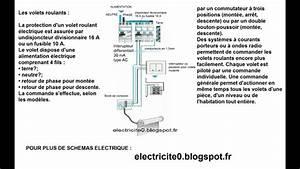 Branchement Volet Roulant électrique : branchement electrique du volet roulant youtube ~ Melissatoandfro.com Idées de Décoration