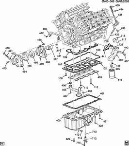 Cadillac Srx Indicator  Engine Oil Level  Indicator  Oil