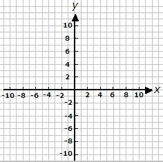 Geometry Worksheet Answers Coordinate Geometry 5 Of 10