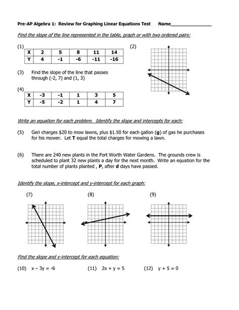 algebraic equations chart algebra 1 review for graphing