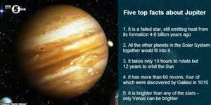 Five top facts about Jupiter – no. 2 | thecuriousastronomer