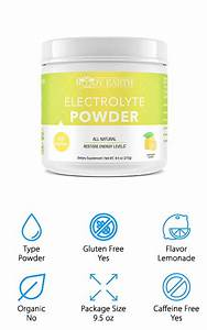 10 Best Keto Diet Electrolytes 2020  Buying Guide