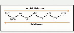 Rauminhalte Berechnen : wie rechne ich richtig um von cm auf dm und dm auf cm und von m auf cm mathelounge ~ Themetempest.com Abrechnung