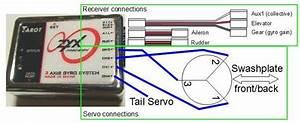 Tarot Zxy Flybarless Controller