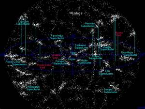 Local Supercluster in Local Group - Pics about space