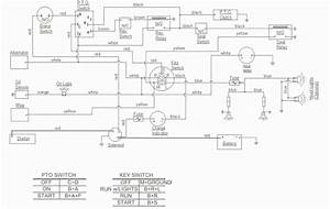 60 Lovely Wiring Diagram For 1050 Cub Cadet Images