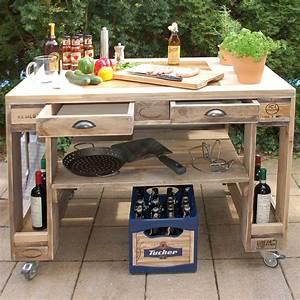 Tisch Aus Paletten : grilltisch aus paletten grill tisch europaletten palettenm bel shop ~ Yasmunasinghe.com Haus und Dekorationen