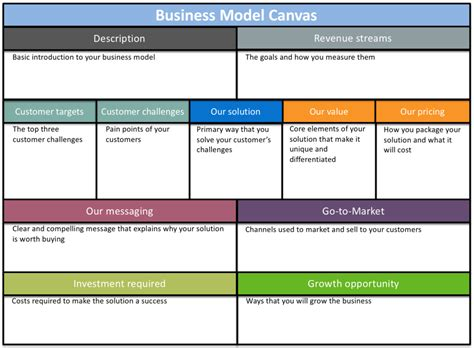 Business Model Template 6 Free Business Plan Templates For Product Managers Aha