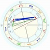 Heinrich George, horoscope for birth date 9 October 1893 ...
