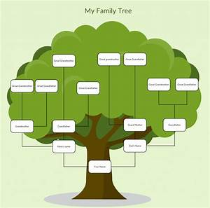Family Tree Templates To Create Family Tree Charts Online