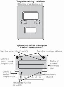 router template for recessed floyd rose tremolo stewmaccom With routing guide template