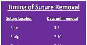 Timing Of Suture Removel And Removing Procedure