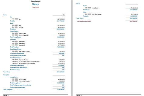 analisa laporan keuangan cara cara membuat laporan neraca perusahaan