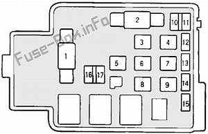 Fuse Box Diagram  U0026gt  Honda Civic  1996