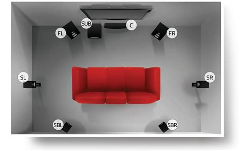 benefits    home theater speaker system official