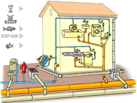 les ecoles de cuisine en eau potable et eaux usées energie environnement ch