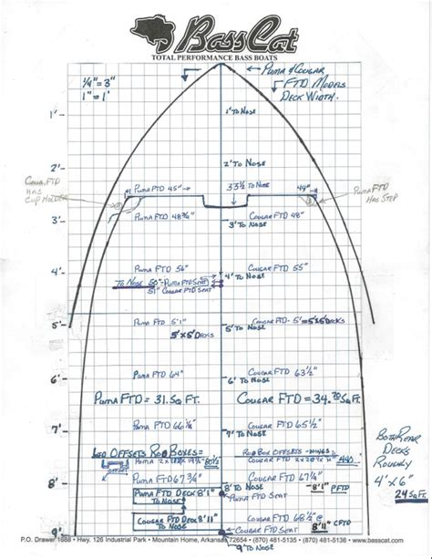 Bass Cat Boat Lengths by Ftd And Ftd Deck Measurements For 2013 Bass