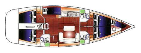 Lade Pannelli Solari by Crociere Vacanze E Noleggio Barche A Vela Con Skipper