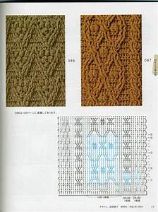 Clippedonissuu From Crochet Technique And Pattern Nv