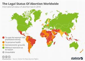 Chart: The Legal Status Of Abortion Worldwide | Statista