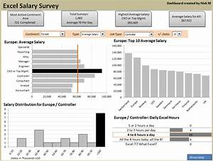 Charting Messages Excel Salary Survey Dashboard Contest Winners Chandoo