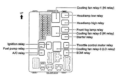nissan frontier fog light wiring diagram gallery