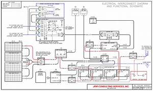 Ultimate Camper Wiring Diagram Manual