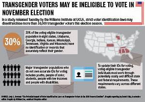 Graphic: Inaccurate ID renders transgender voters ...